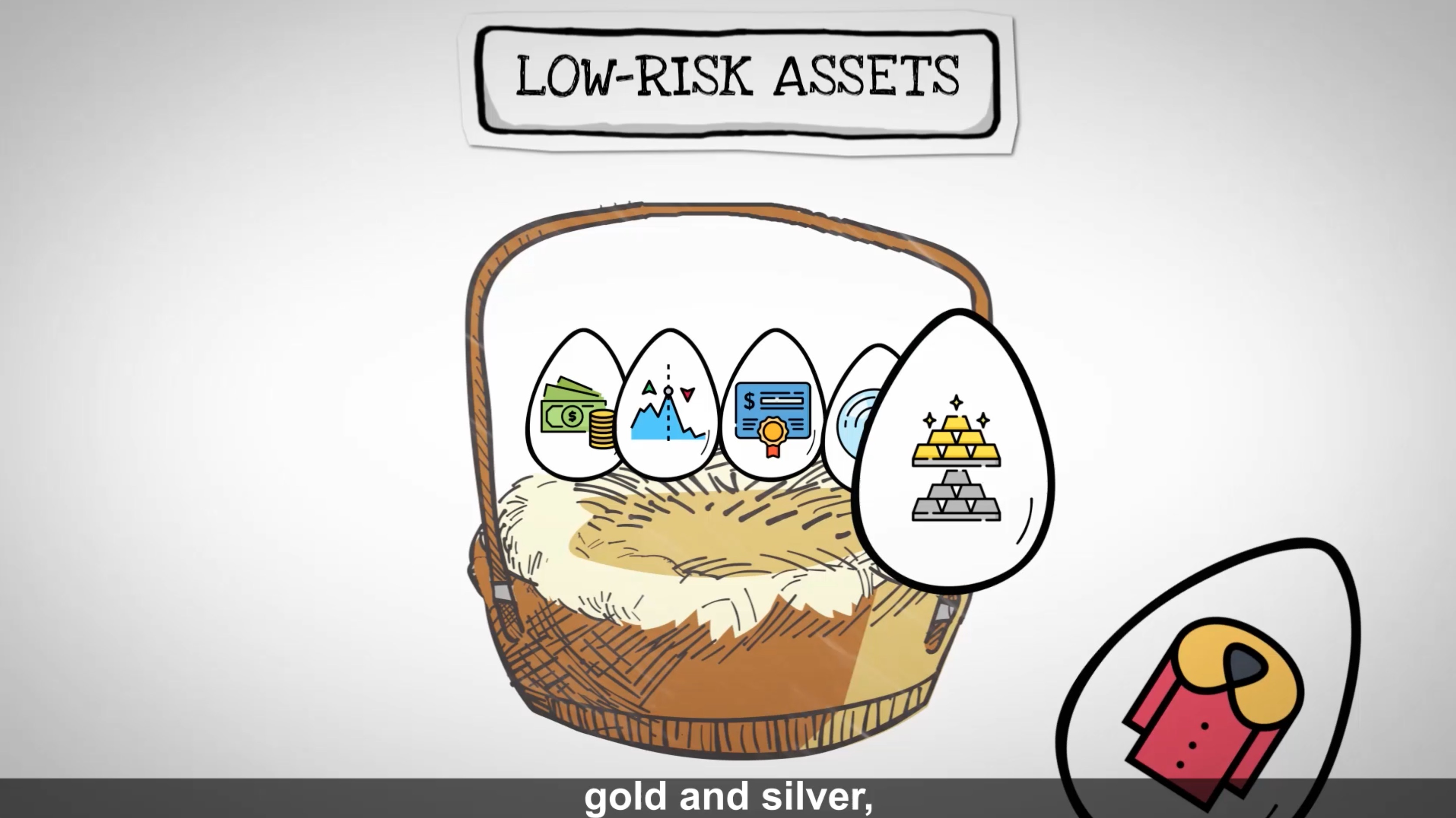APSANevada - Low-Risk and High-Risk Assets